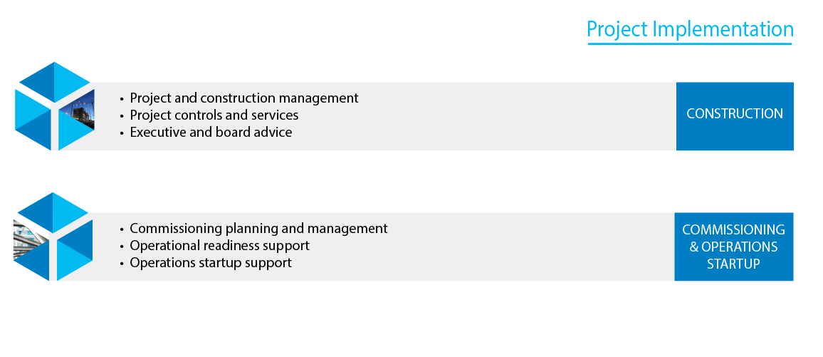 Project implementation, construction management, project controls and executive advice. Operations support.