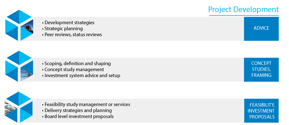 Project development strategies, planning and review services. Concept study, feasibility study and investment planning services.